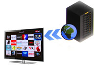 Телевидение уходит в интернет